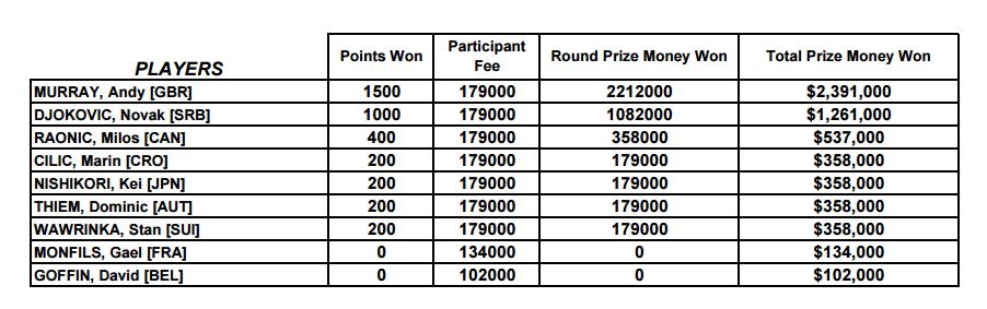 2016finals